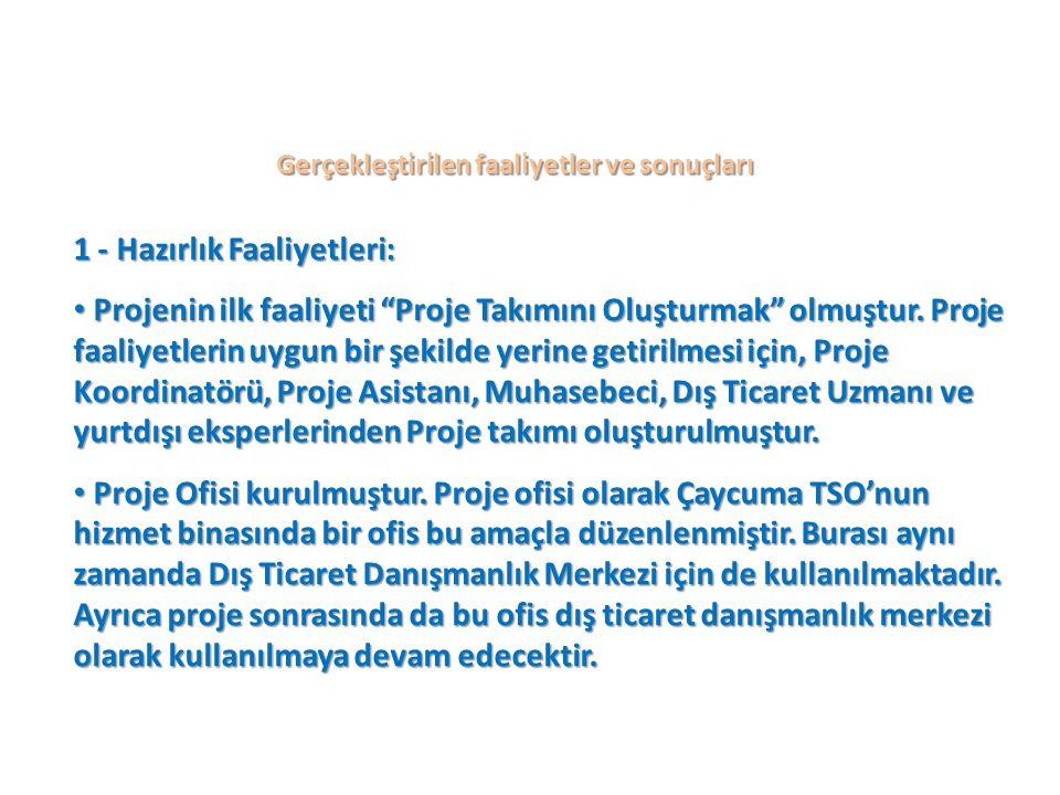 Gerçekleştirilen faaliyetler ve sonuçları 1 - Hazırlık Faaliyetleri: Projenin ilk faaliyeti Proje Takımını Oluşturmak olmuştur.