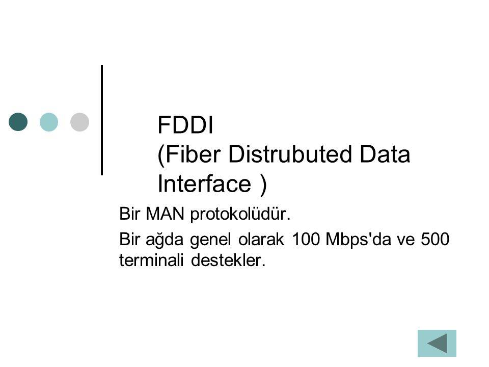 FDDI (Fiber Distrubuted Data Interface ) Bir MAN protokolüdür. Bir ağda genel olarak 100 Mbps'da ve 500 terminali destekler.