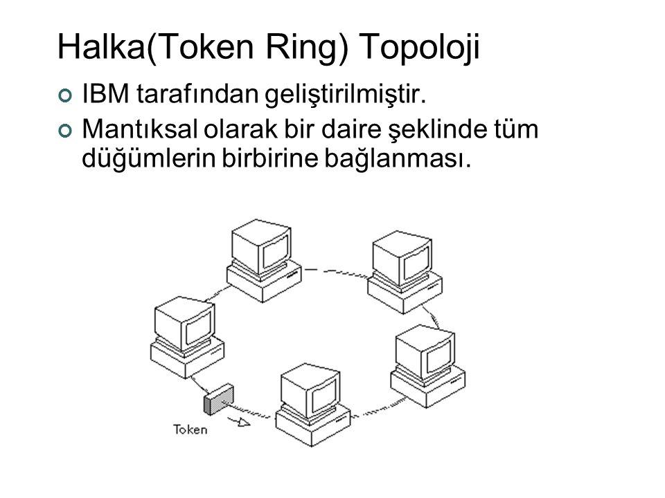 Halka(Token Ring) Topoloji IBM tarafından geliştirilmiştir. Mantıksal olarak bir daire şeklinde tüm düğümlerin birbirine bağlanması.