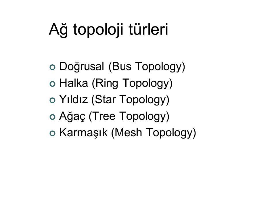 Ağ topoloji türleri Doğrusal (Bus Topology) Halka (Ring Topology) Yıldız (Star Topology) Ağaç (Tree Topology) Karmaşık (Mesh Topology)