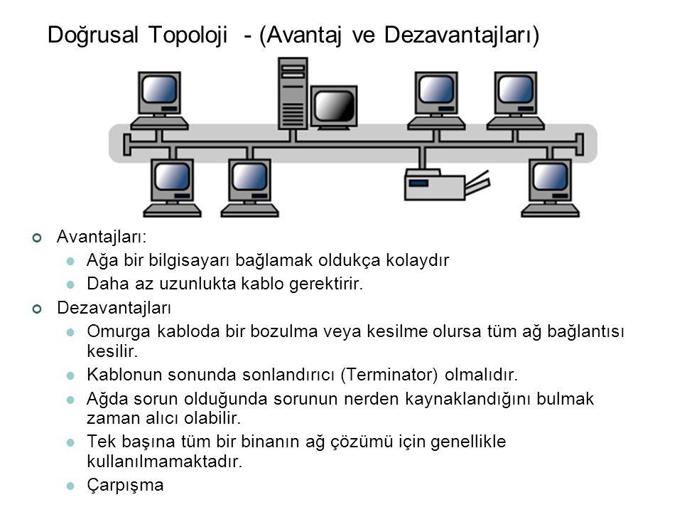 Doğrusal Topoloji - (Avantaj ve Dezavantajları) Avantajları: Ağa bir bilgisayarı bağlamak oldukça kolaydır Daha az uzunlukta kablo gerektirir. Dezavan