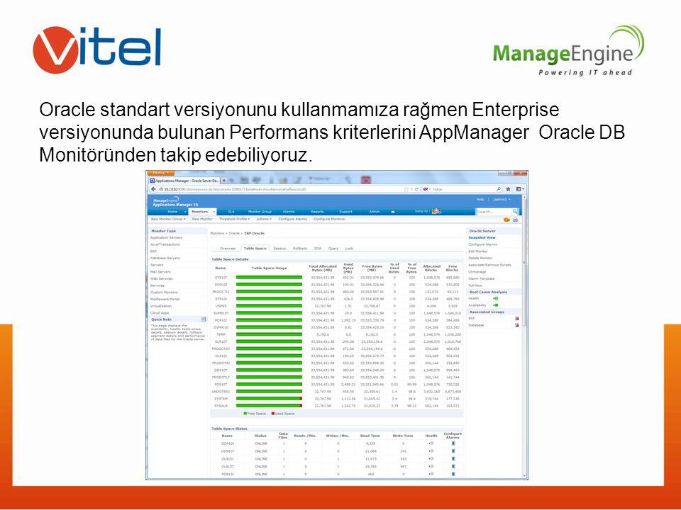 Oracle standart versiyonunu kullanmamıza rağmen Enterprise versiyonunda bulunan Performans kriterlerini AppManager Oracle DB Monitöründen takip edebil