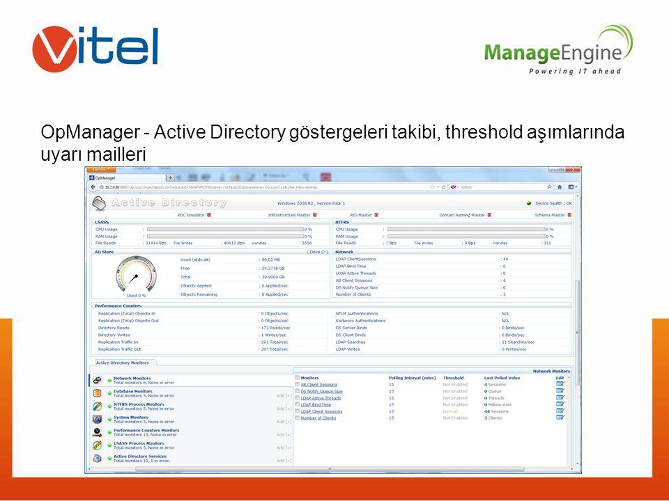 OpManager - Active Directory göstergeleri takibi, threshold aşımlarında uyarı mailleri