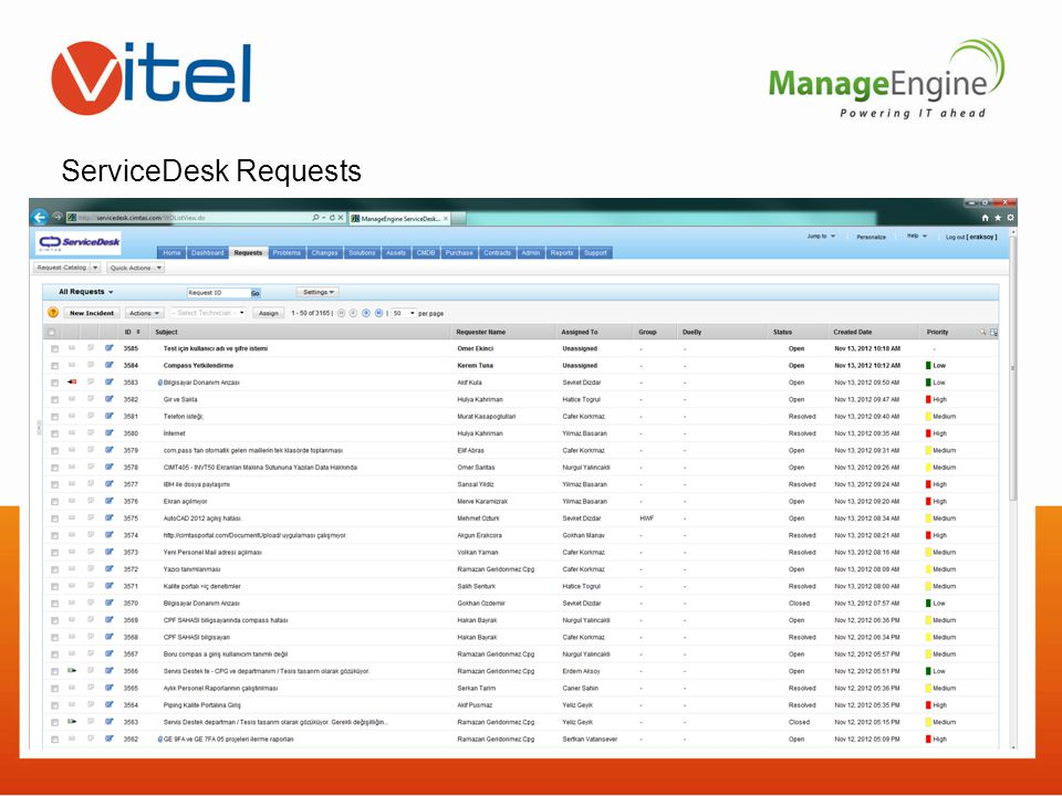 ServiceDesk Requests