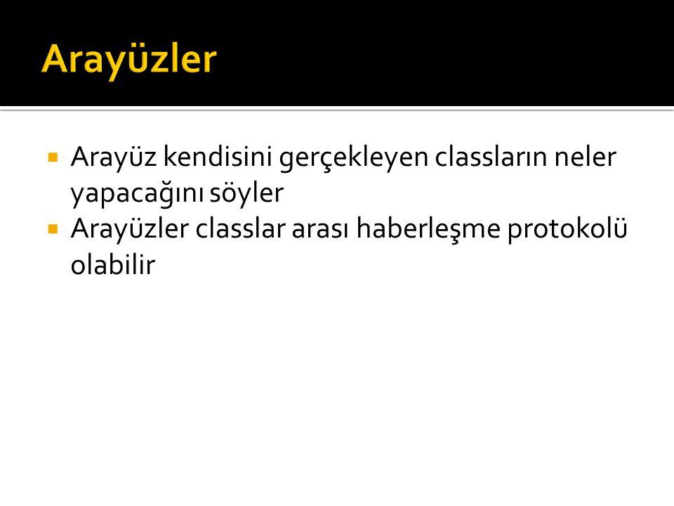  Arayüz kendisini gerçekleyen classların neler yapacağını söyler  Arayüzler classlar arası haberleşme protokolü olabilir