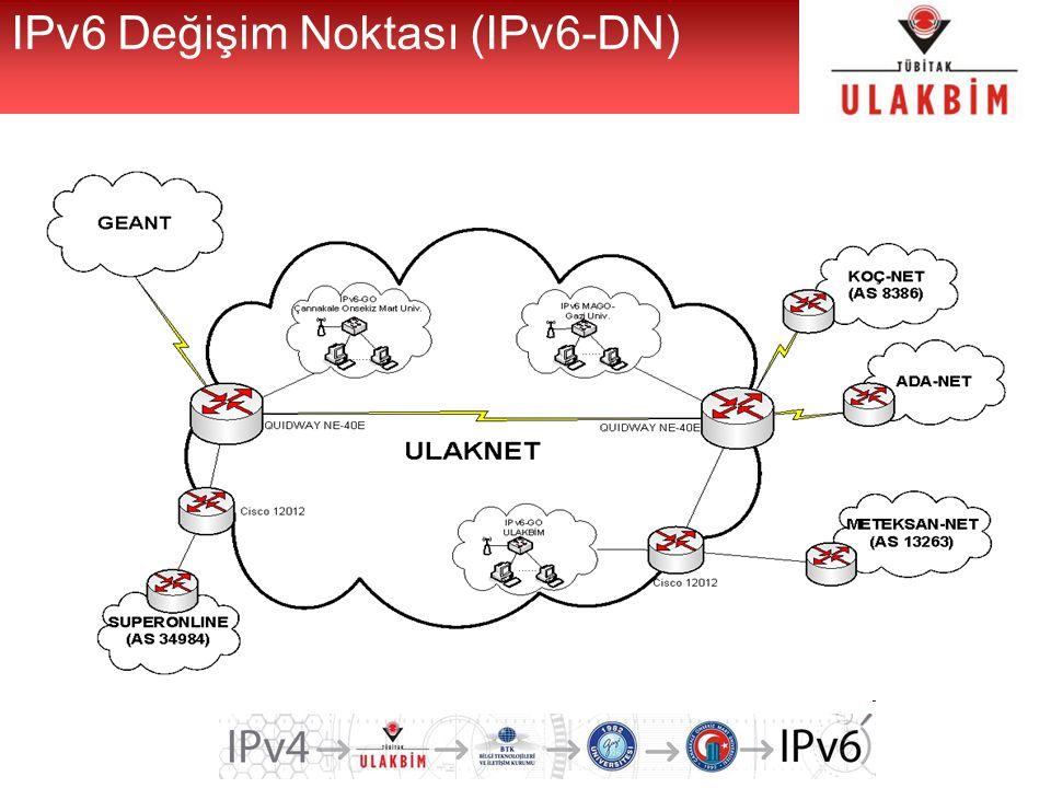 IPv6 Değişim Noktası (IPv6-DN)