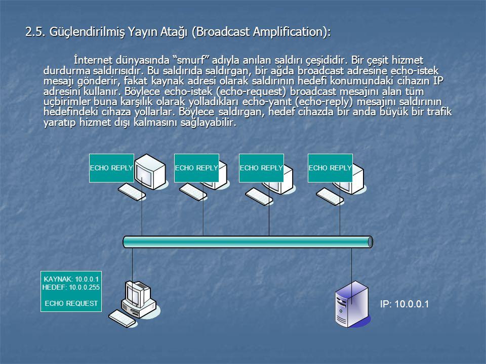 """2.5. Güçlendirilmiş Yayın Atağı (Broadcast Amplification): İnternet dünyasında """"smurf"""" adıyla anılan saldırı çeşididir. Bir çeşit hizmet durdurma sald"""