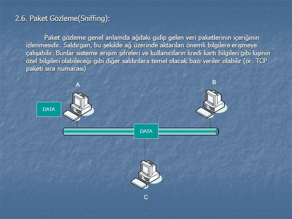 2.6. Paket Gözleme(Sniffing): Paket gözleme genel anlamda ağdaki gidip gelen veri paketlerinin içeriğinin izlenmesidir. Saldırgan, bu şekilde ağ üzeri