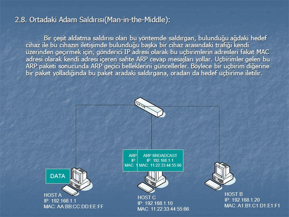 2.8. Ortadaki Adam Saldırısı(Man-in-the-Middle): Bir çeşit aldatma saldırısı olan bu yöntemde saldırgan, bulunduğu ağdaki hedef cihaz ile bu cihazın i