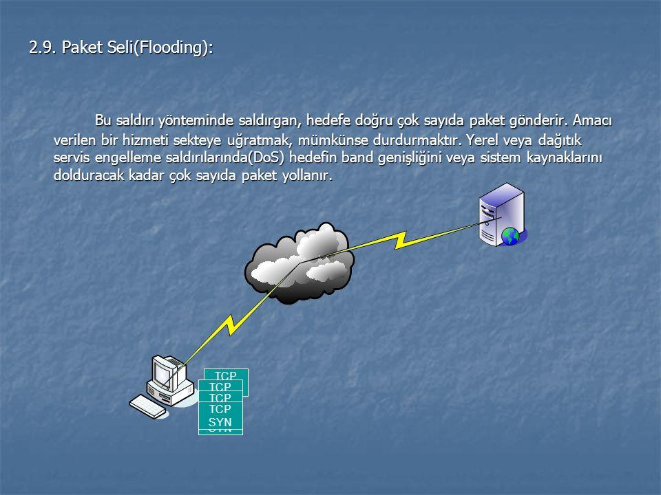 2.9.Paket Seli(Flooding): Bu saldırı yönteminde saldırgan, hedefe doğru çok sayıda paket gönderir.
