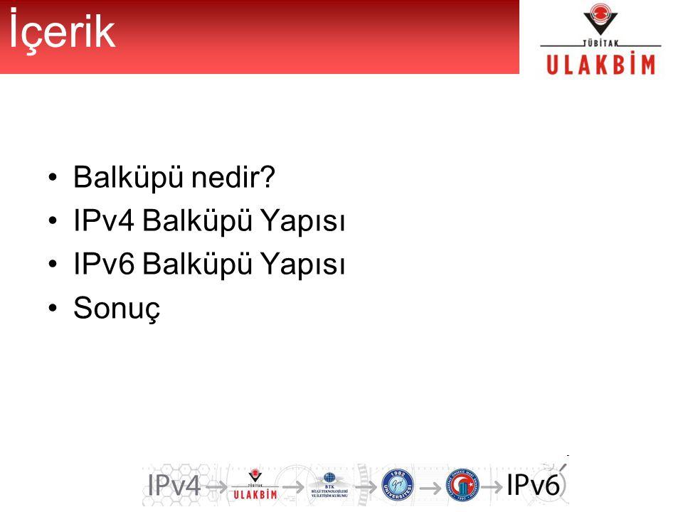Balküpü nedir? IPv4 Balküpü Yapısı IPv6 Balküpü Yapısı Sonuç İçerik