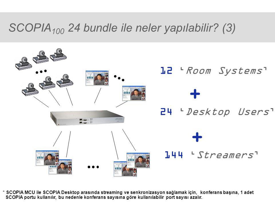® SCOPIA 100 24 bundle ile neler yapılabilir.