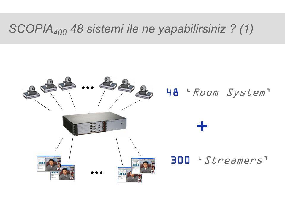 ® SCOPIA 400 48 sistemi ile ne yapabilirsiniz (1) 48 'Room System' + 300 'Streamers'