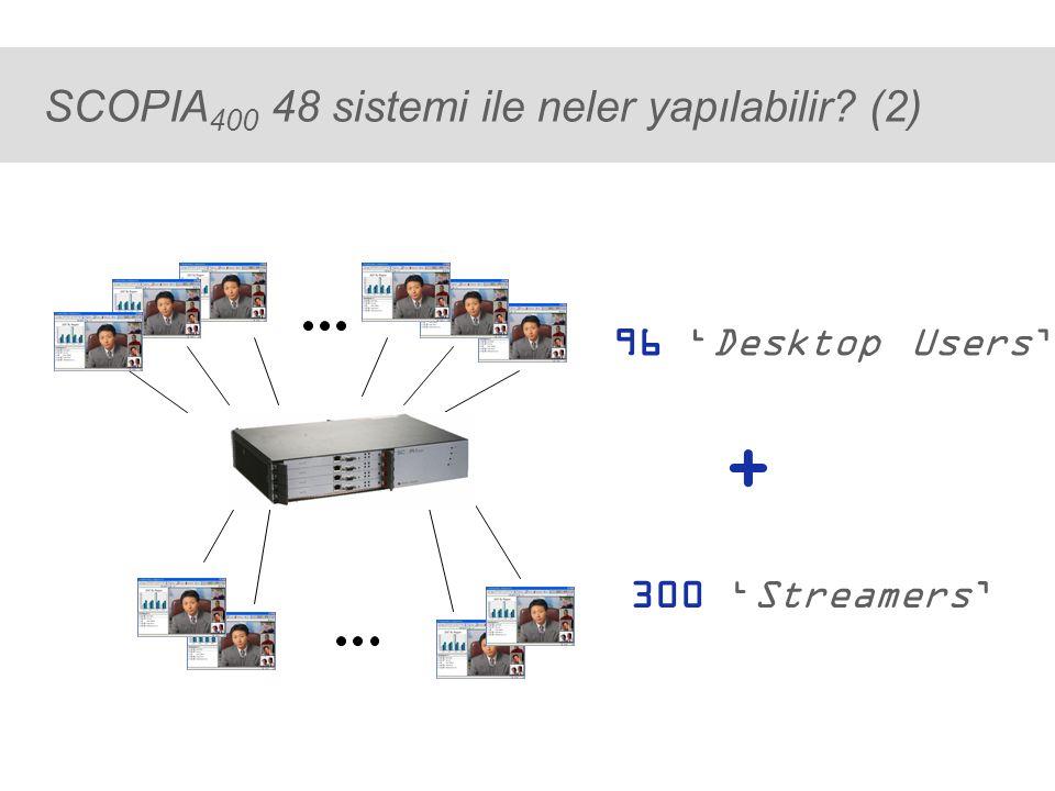 ® SCOPIA 400 48 sistemi ile neler yapılabilir (2) 96 'Desktop Users' + 300 'Streamers'