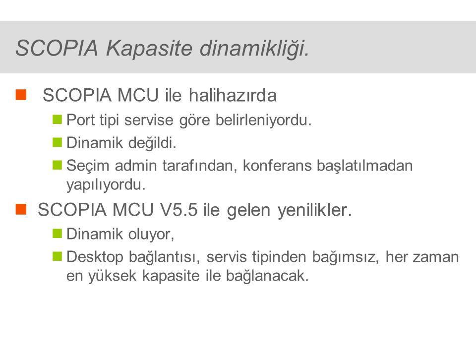 ® SCOPIA Kapasite dinamikliği. SCOPIA MCU ile halihazırda Port tipi servise göre belirleniyordu.