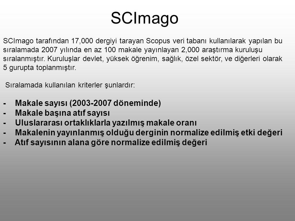 SCImago SCImago tarafından 17,000 dergiyi tarayan Scopus veri tabanı kullanılarak yapılan bu sıralamada 2007 yılında en az 100 makale yayınlayan 2,000 araştırma kuruluşu sıralanmıştır.
