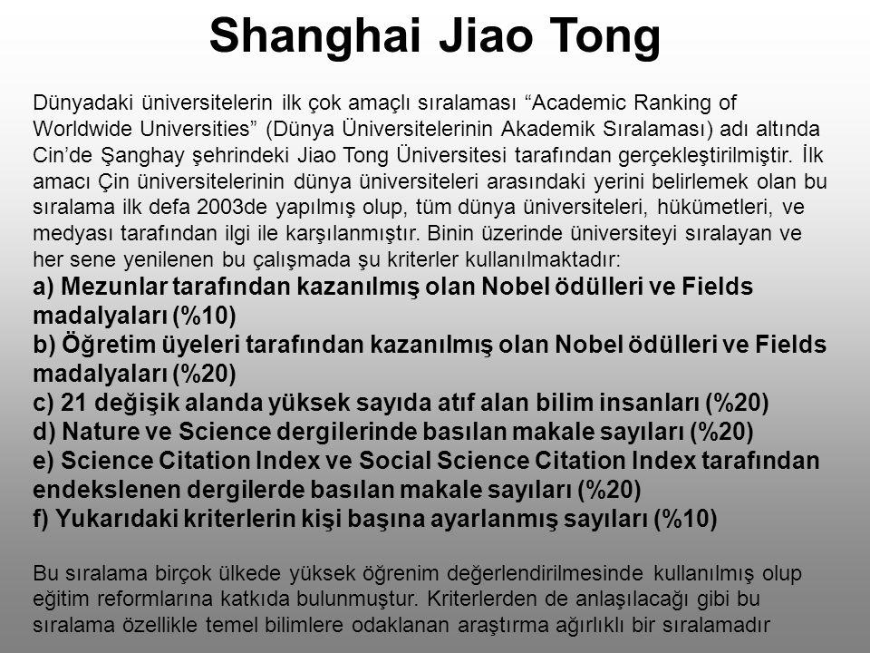 Shanghai Jiao Tong Dünyadaki üniversitelerin ilk çok amaçlı sıralaması Academic Ranking of Worldwide Universities (Dünya Üniversitelerinin Akademik Sıralaması) adı altında Cin'de Şanghay şehrindeki Jiao Tong Üniversitesi tarafından gerçekleştirilmiştir.