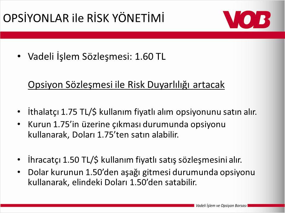 OPSİYONLAR ile RİSK YÖNETİMİ Vadeli İşlem Sözleşmesi: 1.60 TL Opsiyon Sözleşmesi ile Risk Duyarlılığı artacak İthalatçı 1.75 TL/$ kullanım fiyatlı alı