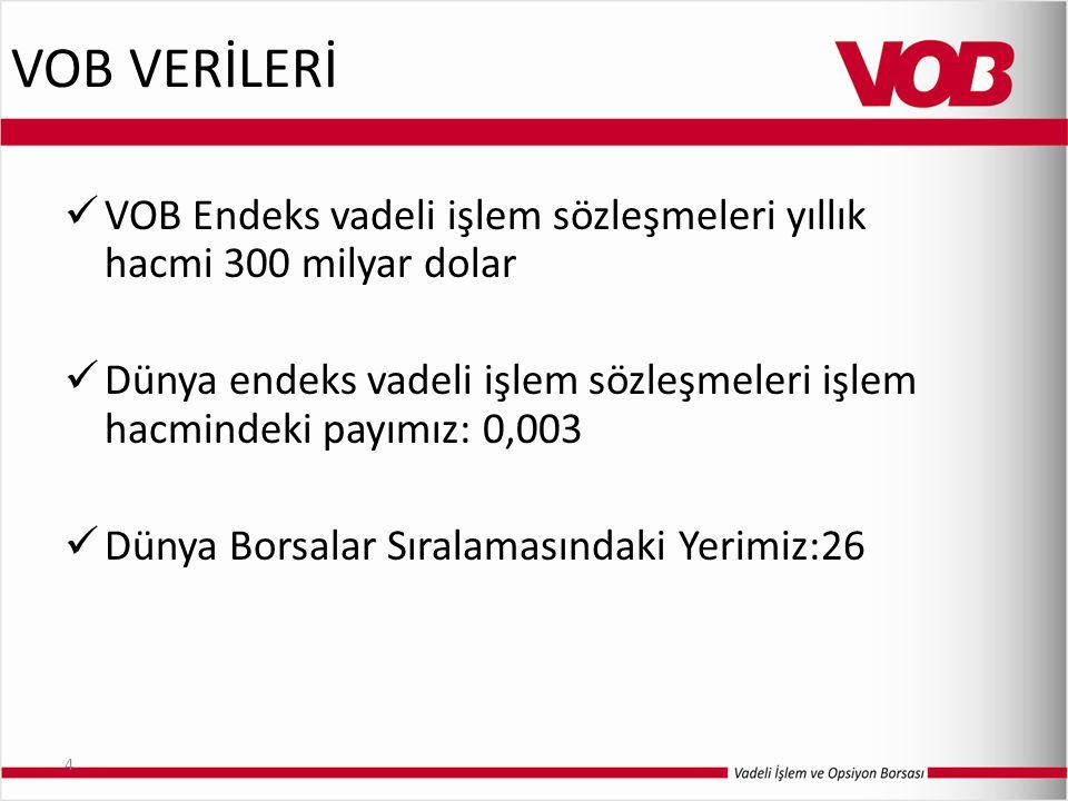 4 VOB VERİLERİ VOB Endeks vadeli işlem sözleşmeleri yıllık hacmi 300 milyar dolar Dünya endeks vadeli işlem sözleşmeleri işlem hacmindeki payımız: 0,0