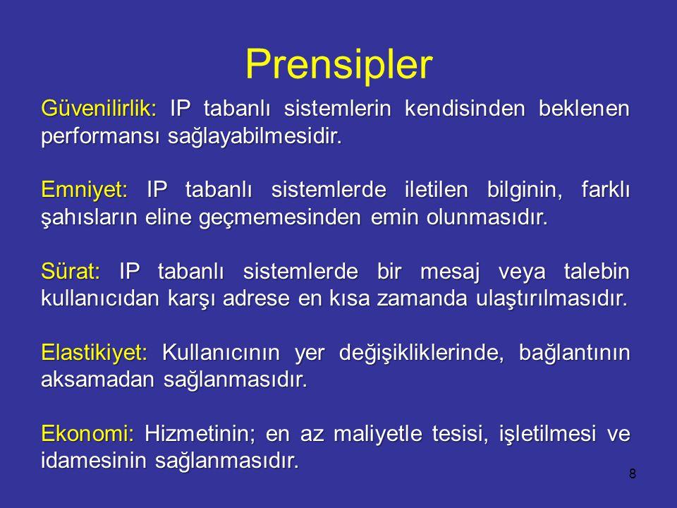 Prensipler 8 Güvenilirlik: IP tabanlı sistemlerin kendisinden beklenen performansı sağlayabilmesidir.