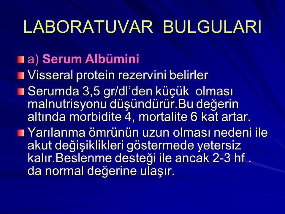 LABORATUVAR BULGULARI a) Serum Albümini Visseral protein rezervini belirler Serumda 3,5 gr/dl'den küçük olması malnutrisyonu düşündürür.Bu değerin altında morbidite 4, mortalite 6 kat artar.