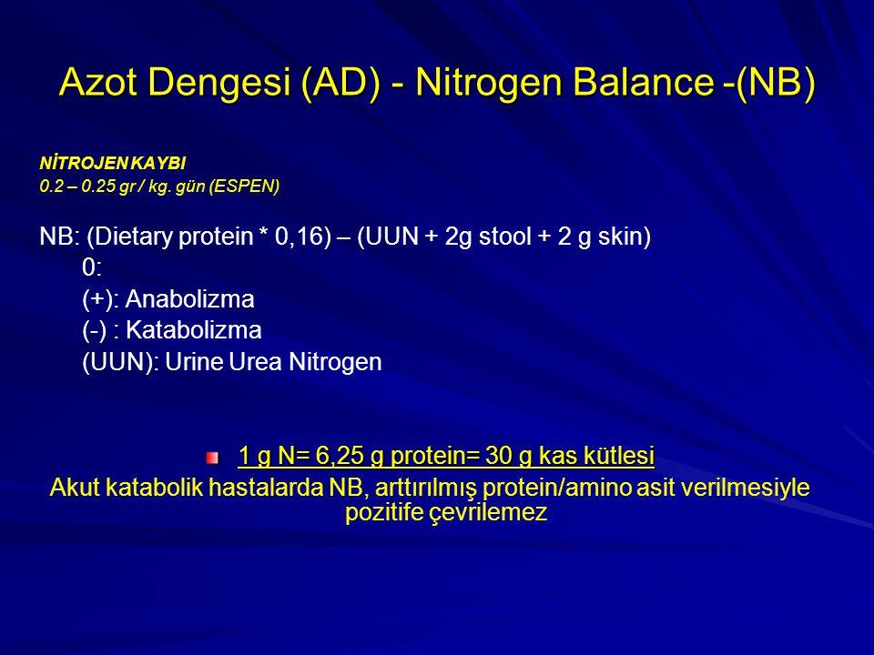 Azot Dengesi (AD) - Nitrogen Balance -(NB) NİTROJEN KAYBI 0.2 – 0.25 gr / kg.