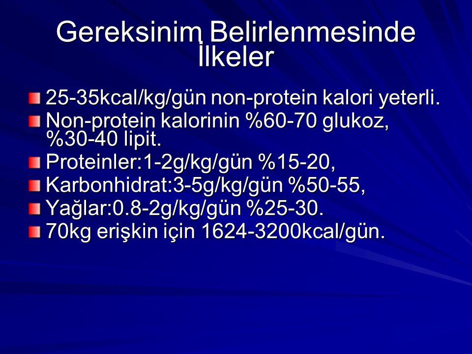 Gereksinim Belirlenmesinde İlkeler 25-35kcal/kg/gün non-protein kalori yeterli.