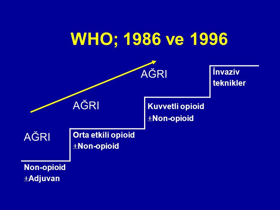 WHO; 1986 ve 1996 AĞRI İnvaziv teknikler AĞRI Kuvvetli opioid  Non-opioid Orta etkili opioid  Non-opioid Non-opioid  Adjuvan