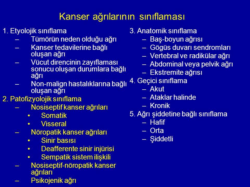 Kanser ağrılarının sınıflaması 3. Anatomik sınıflama –Baş-boyun ağrısı –Gögüs duvarı sendromları –Vertebral ve radikülar ağrı –Abdominal veya pelvik a