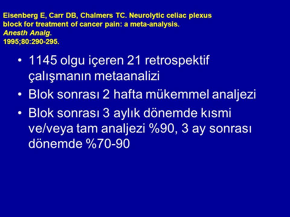 Eisenberg E, Carr DB, Chalmers TC. Neurolytic celiac plexus block for treatment of cancer pain: a meta-analysis. Anesth Analg. 1995;80:290-295. 1145 o