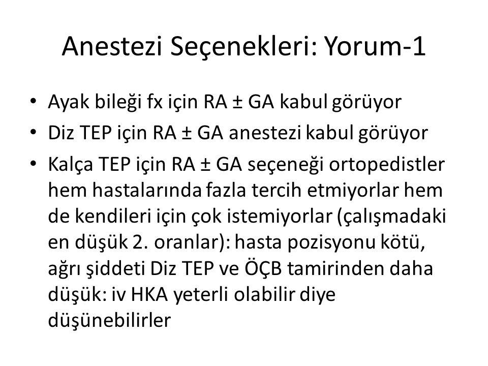 Anestezi Seçenekleri: Yorum-1 Ayak bileği fx için RA ± GA kabul görüyor Diz TEP için RA ± GA anestezi kabul görüyor Kalça TEP için RA ± GA seçeneği ortopedistler hem hastalarında fazla tercih etmiyorlar hem de kendileri için çok istemiyorlar (çalışmadaki en düşük 2.
