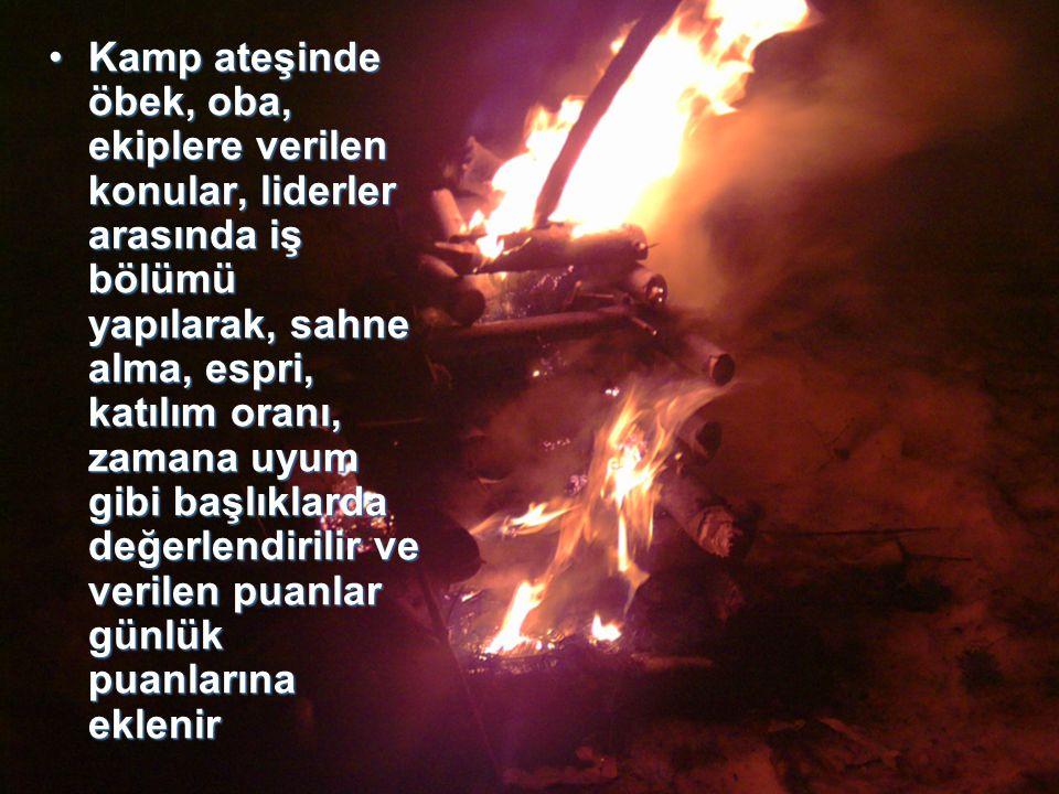 Kamp ateşinin bitiminden sonra bütün izciler yatmaya, gerekiyorsa liderler toplantıya çekilirKamp ateşinin bitiminden sonra bütün izciler yatmaya, ger