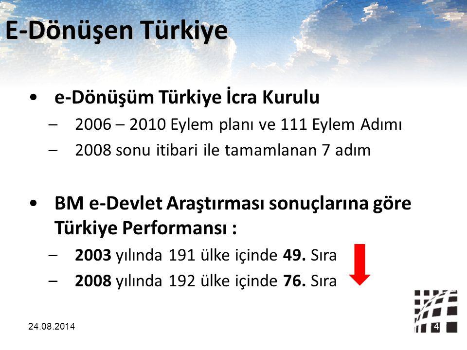 E-Dönüşen Türkiye e-Dönüşüm Türkiye İcra Kurulu –2006 – 2010 Eylem planı ve 111 Eylem Adımı –2008 sonu itibari ile tamamlanan 7 adım BM e-Devlet Araştırması sonuçlarına göre Türkiye Performansı : –2003 yılında 191 ülke içinde 49.
