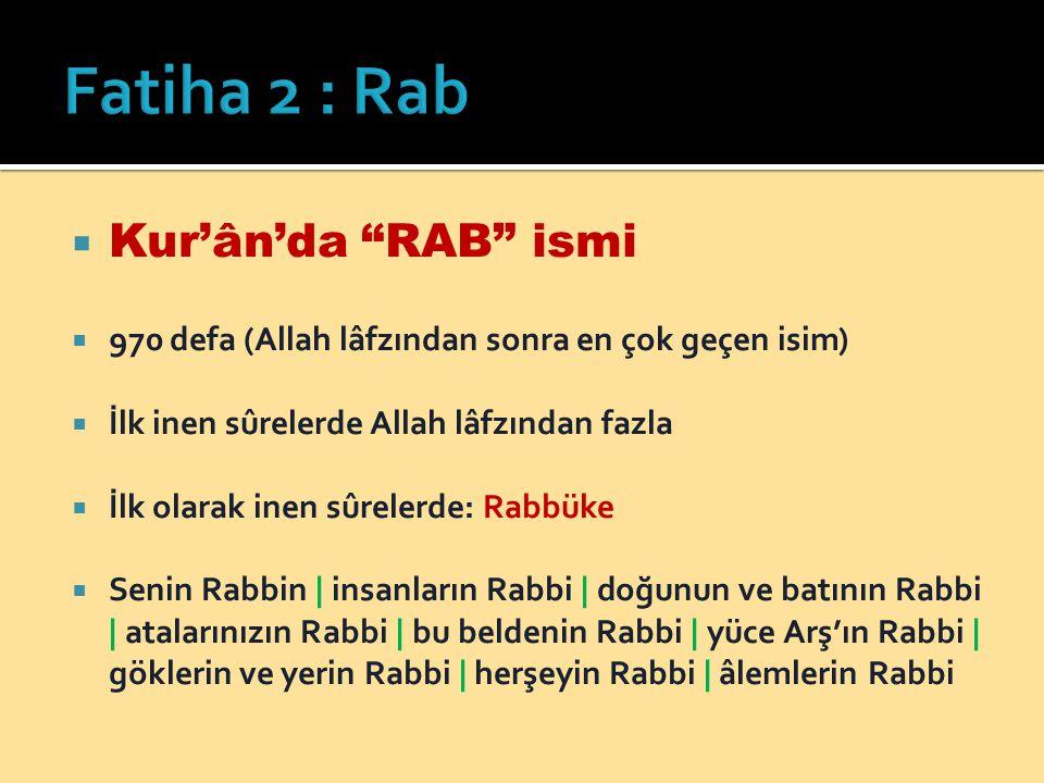  Kur'ân'da RAB ismi  970 defa (Allah lâfzından sonra en çok geçen isim)  İlk inen sûrelerde Allah lâfzından fazla  İlk olarak inen sûrelerde: Rabbüke  Senin Rabbin | insanların Rabbi | doğunun ve batının Rabbi | atalarınızın Rabbi | bu beldenin Rabbi | yüce Arş'ın Rabbi | göklerin ve yerin Rabbi | herşeyin Rabbi | âlemlerin Rabbi