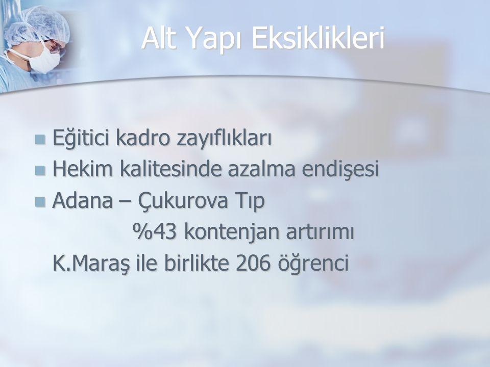 Alt Yapı Eksiklikleri Eğitici kadro zayıflıkları Eğitici kadro zayıflıkları Hekim kalitesinde azalma endişesi Hekim kalitesinde azalma endişesi Adana