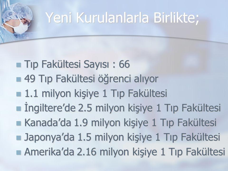 Türkiye'de Demografik Dağılım 1977 yılında şehirde yaşayan nüfus %24.2 1977 yılında şehirde yaşayan nüfus %24.2 2006 yılında şehirde yaşayan nüfus %67.8 2006 yılında şehirde yaşayan nüfus %67.8(İstanbul) 2010 yılı için tahmin edilen nüfus 76.505.000 2010 yılı için tahmin edilen nüfus 76.505.000 2020 yılı için tahmin edilen nüfus 84.301.000 2020 yılı için tahmin edilen nüfus 84.301.000 2006 yılında nüfus artış hızı binde 14.1 2006 yılında nüfus artış hızı binde 14.1 2008 yılında nüfus artış hızı binde 12.4 2008 yılında nüfus artış hızı binde 12.4