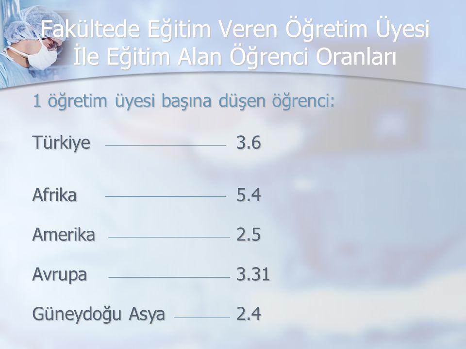 Adana'da Durum (1) Bebek Ölüm Hızı : Binde 22.1 Bebek Ölüm Hızı : Binde 22.1 Anne Ölüm Hızı : Yüz binde 25 Anne Ölüm Hızı : Yüz binde 25 Hastanede Yapılan Doğum Oranı: %87 Hastanede Yapılan Doğum Oranı: %87 Sağlık Ocaklarından Hastaneye Sevk Oranı : %1.08 Sevk Oranı : %1.08 Birinci Basamakta Çalışan Hekim Sayısı: 4885 Hekim Sayısı: 4885 Ambulans Sayısı : 60 Ambulans Sayısı : 60