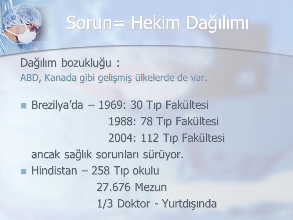Adana'da Durum (2) Kızamık Vaka Sayısı : 0 Kızamık Vaka Sayısı : 0 Kızamık Aşılama Oranı : %90 Kızamık Aşılama Oranı : %90 Sıtma Vaka Sayısı: 8 Sıtma Vaka Sayısı: 8 Sağlık Bakanlığı Hastanelerinde Çalışan Uzman Hekim Sayısı: 597 Sağlık Bakanlığı Hastanelerinde Çalışan Uzman Hekim Sayısı: 597 Sağlık Bakanlığı Hastanelerinde Yoğun Bakım Yatak Sayısı : 118 Sağlık Bakanlığı Hastanelerinde Yoğun Bakım Yatak Sayısı : 118