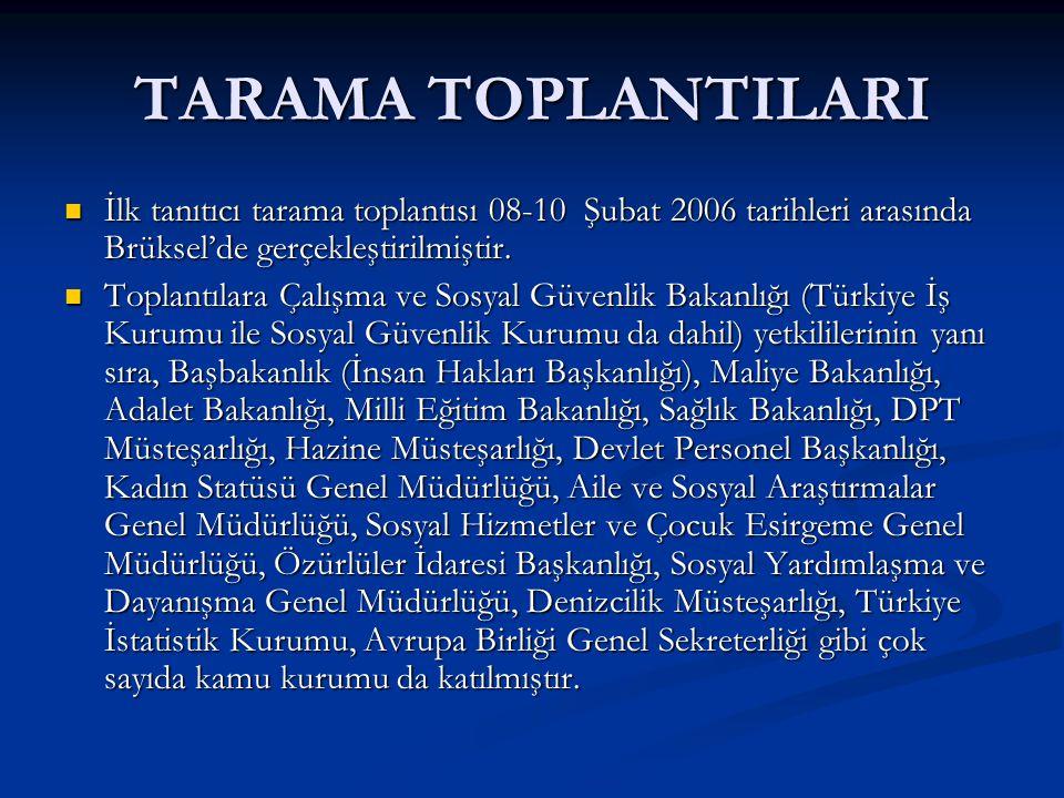 TARAMA RAPORU Türkiye İş Kurumu (İŞKUR), Türkiye'de istihdam politikasının geliştirilmesi ve uygulanmasına katkıda bulunmaktan sorumlu başlıca kuruluştur.