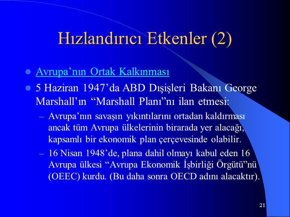"""21 Hızlandırıcı Etkenler (2) Avrupa'nın Ortak Kalkınması 5 Haziran 1947'da ABD Dışişleri Bakanı George Marshall'ın """"Marshall Planı""""nı ilan etmesi: – A"""
