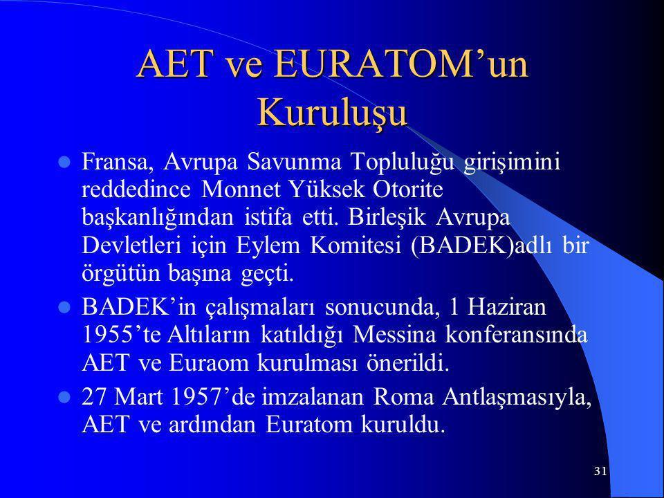 31 AET ve EURATOM'un Kuruluşu Fransa, Avrupa Savunma Topluluğu girişimini reddedince Monnet Yüksek Otorite başkanlığından istifa etti. Birleşik Avrupa