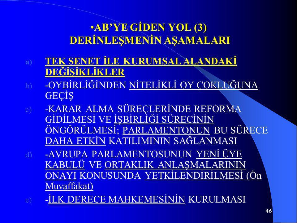 46 AB'YE GİDEN YOL (3) DERİNLEŞMENİN AŞAMALARIAB'YE GİDEN YOL (3) DERİNLEŞMENİN AŞAMALARI a) TEK SENET İLE KURUMSAL ALANDAKİ DEĞİŞİKLİKLER b) -OYBİRLİ