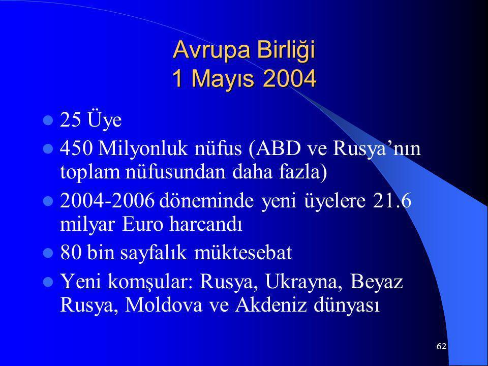 62 Avrupa Birliği 1 Mayıs 2004 25 Üye 450 Milyonluk nüfus (ABD ve Rusya'nın toplam nüfusundan daha fazla) 2004-2006 döneminde yeni üyelere 21.6 milyar