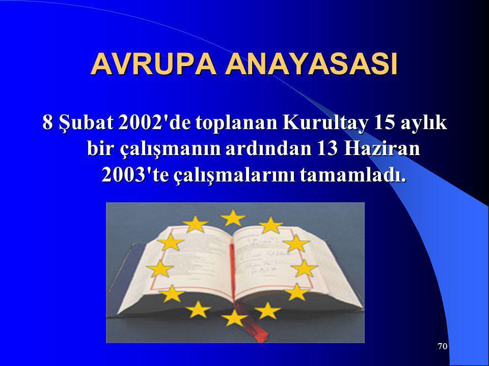 70 AVRUPA ANAYASASI 8 Şubat 2002'de toplanan Kurultay 15 aylık bir çalışmanın ardından 13 Haziran 2003'te çalışmalarını tamamladı.