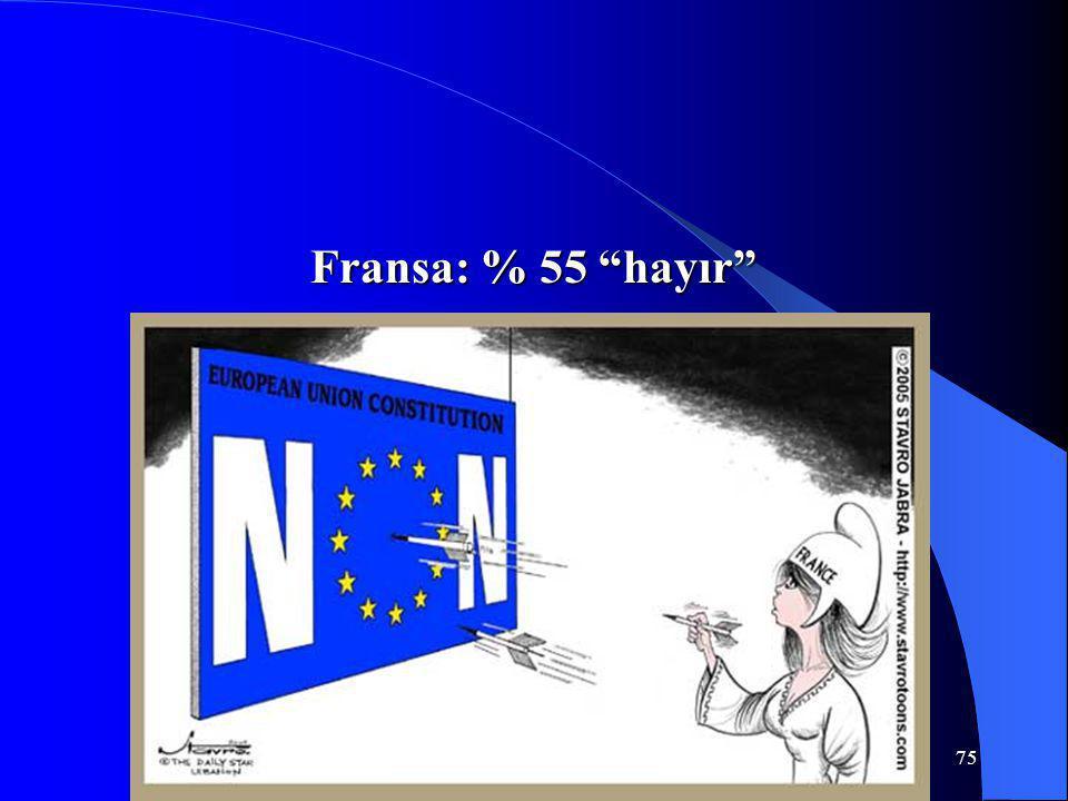 """75 Fransa: % 55 """"hayır"""""""