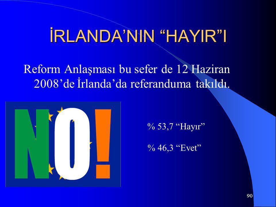 """90 İRLANDA'NIN """"HAYIR""""I Reform Anlaşması bu sefer de 12 Haziran 2008'de İrlanda'da referanduma takıldı. % 53,7 """"Hayır"""" % 46,3 """"Evet"""""""