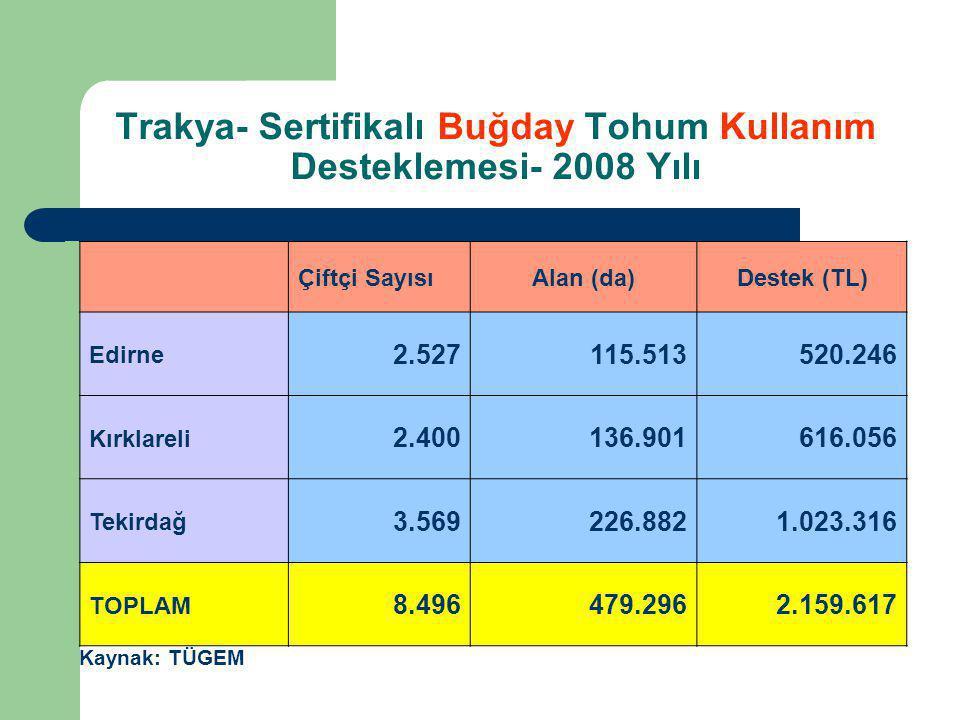 Trakya- Sertifikalı Buğday Tohum Kullanım Desteklemesi- 2008 Yılı Kaynak: TÜGEM Çiftçi SayısıAlan (da)Destek (TL) Edirne 2.527115.513520.246 Kırklarel