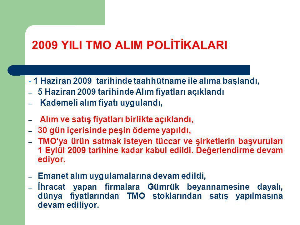 2009 YILI TMO ALIM POLİTİKALARI - 1 Haziran 2009 tarihinde taahhütname ile alıma başlandı, – 5 Haziran 2009 tarihinde Alım fiyatları açıklandı – Kadem