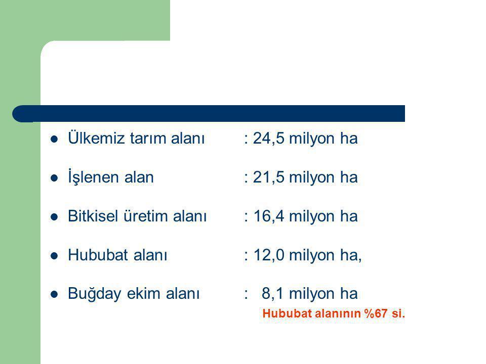 Ülkemiz tarım alanı: 24,5 milyon ha İşlenen alan: 21,5 milyon ha Bitkisel üretim alanı: 16,4 milyon ha Hububat alanı: 12,0 milyon ha, Buğday ekim alan