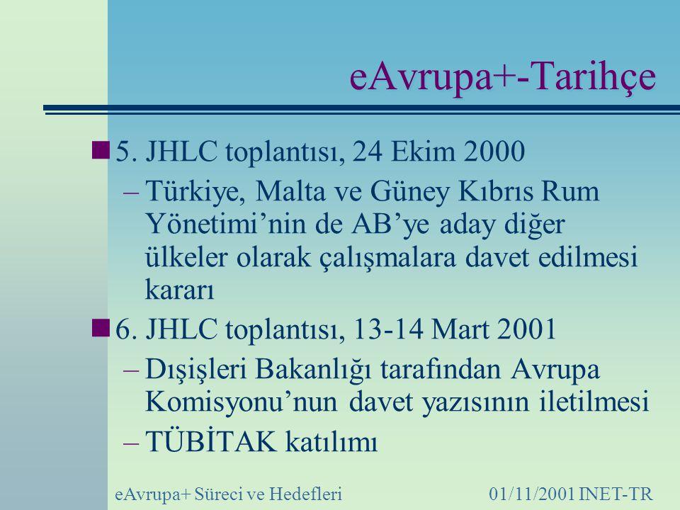 eAvrupa+ Süreci ve Hedefleri01/11/2001 INET-TR eAvrupa+-Tarihçe 5.